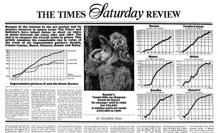 世界上第一个艺术品指数原来只是拍卖行的一个巨型广告?
